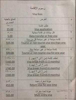 was kostet was in ägypten